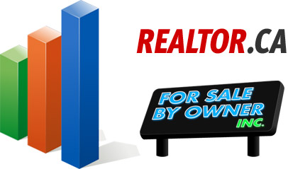 MLS Listing on REALTOR.ca with For Sale By Owner